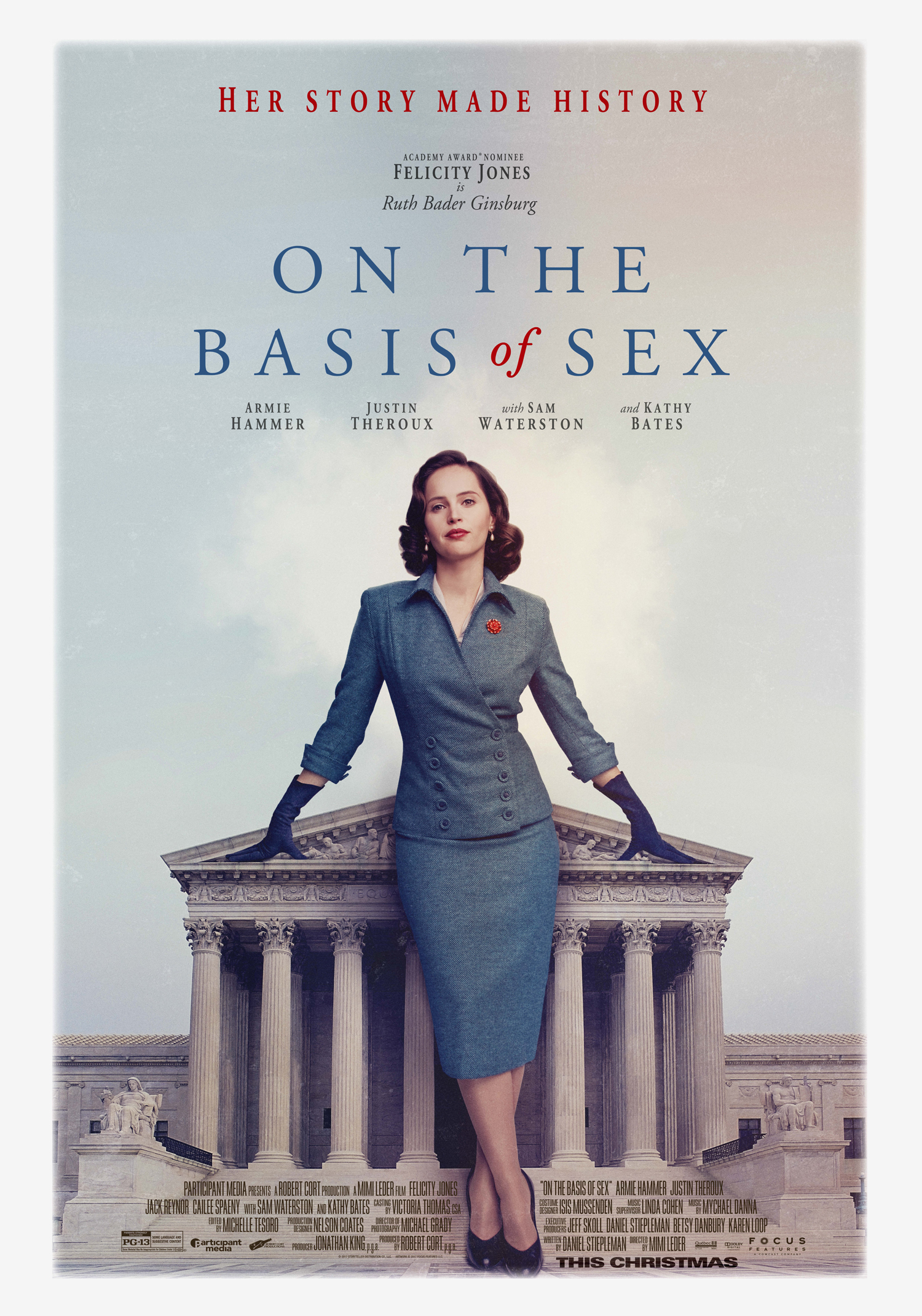 Photo of On The Basis of Sex